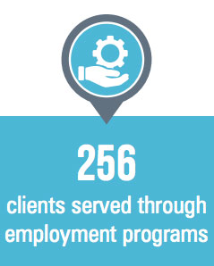 2016 Community Impact Report Clients Served Statistic