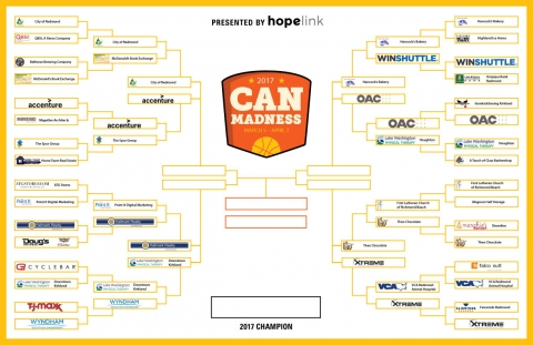 Hopelink Can Madness Week Three Bracket